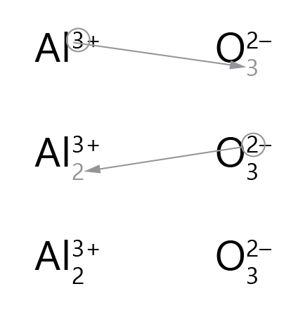 ionic formula drag-and-drop monatomic 3