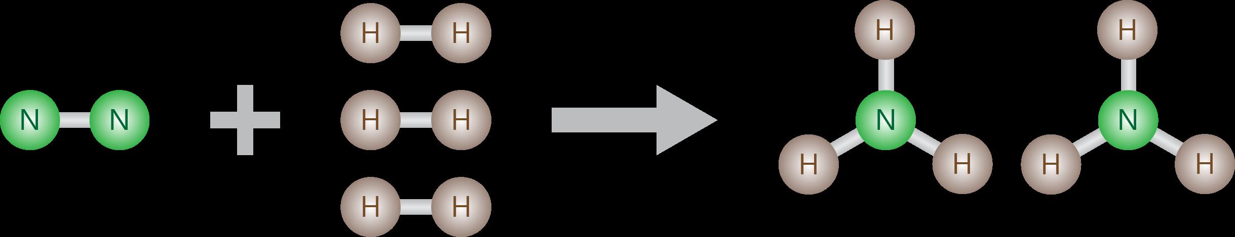 writing balanced chemical equations diagram