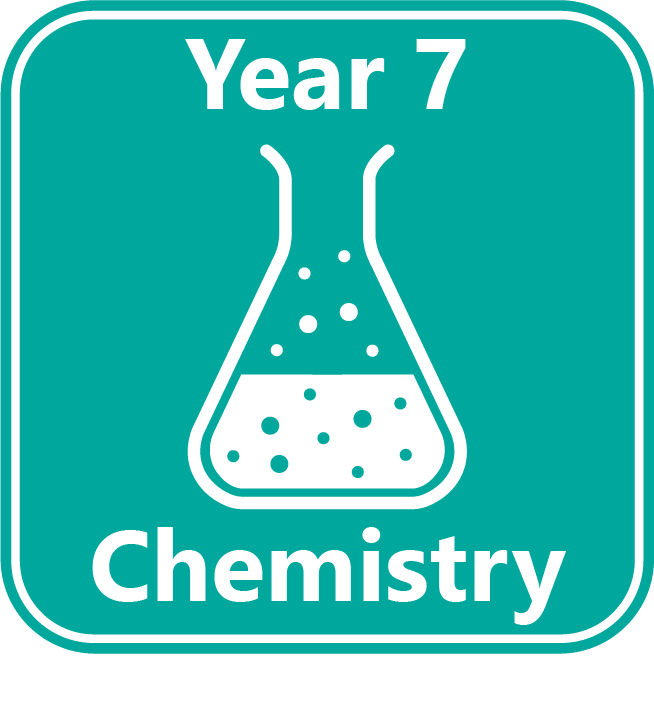 year 7 chemistry Australian national science curriculum