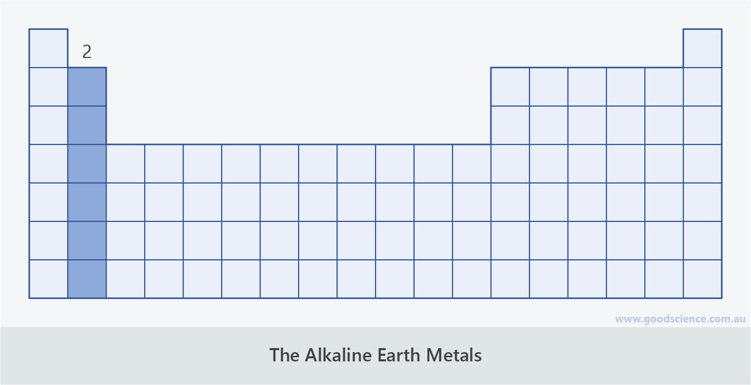 alkaline earth metals group 2 periodic table