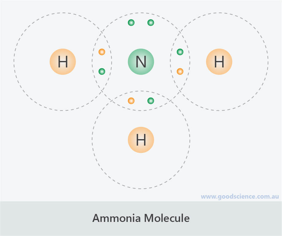 ammonia molecule nh3 covalent lewis structure