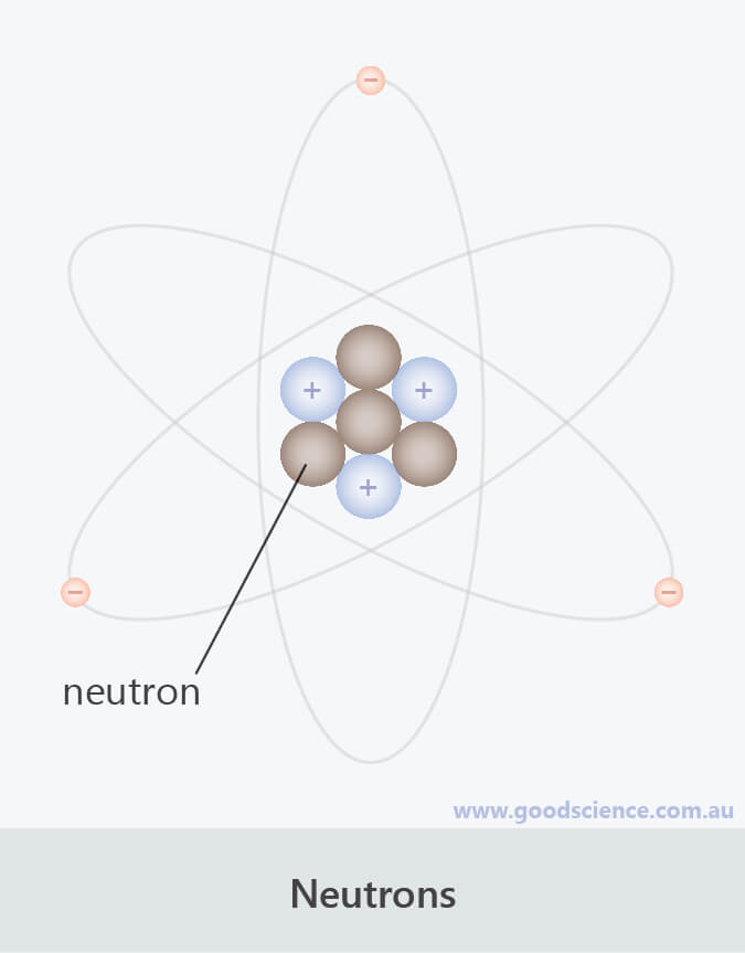 atom structure neutrons