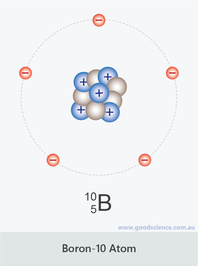 boron-10 isotope atom structure
