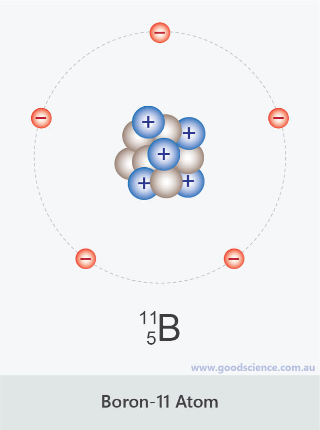 boron-11 isotope atom structure