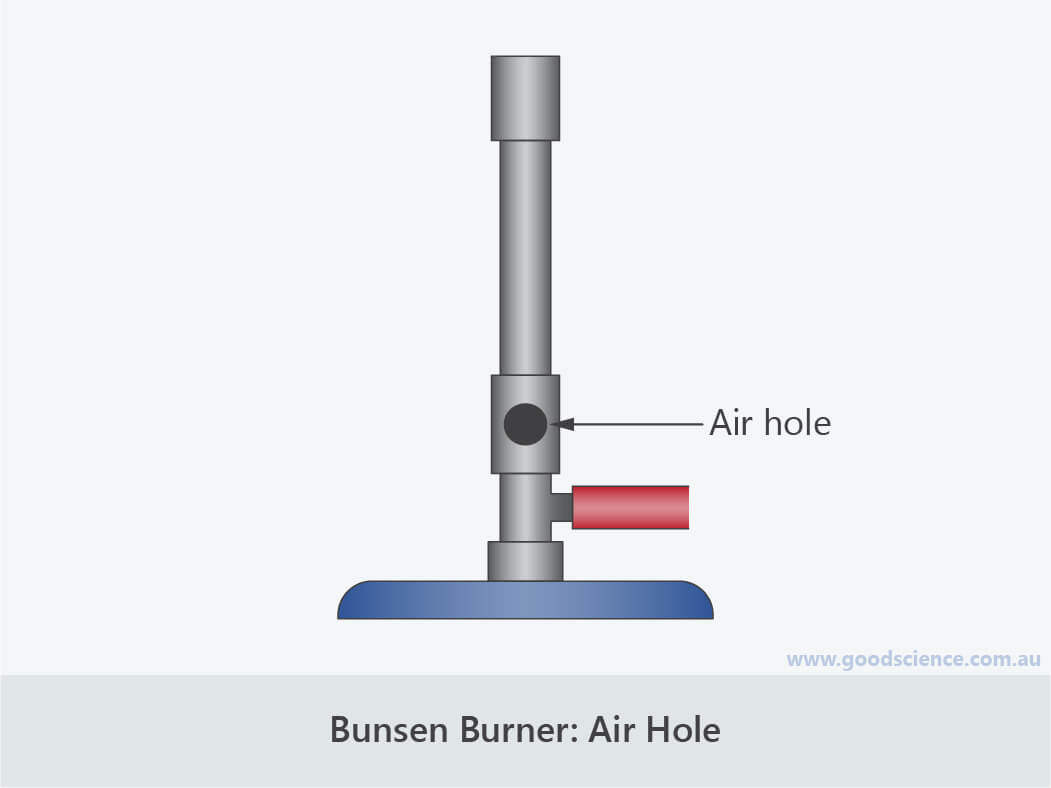 bunsen burner air hole