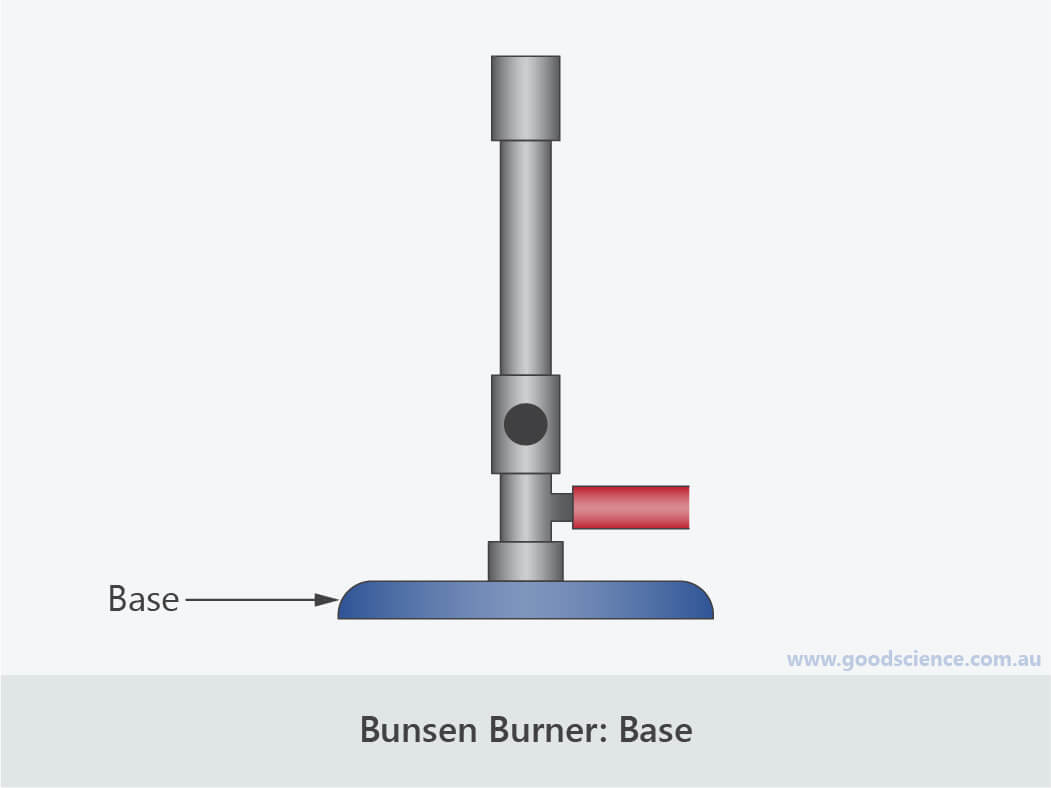 bunsen burner base