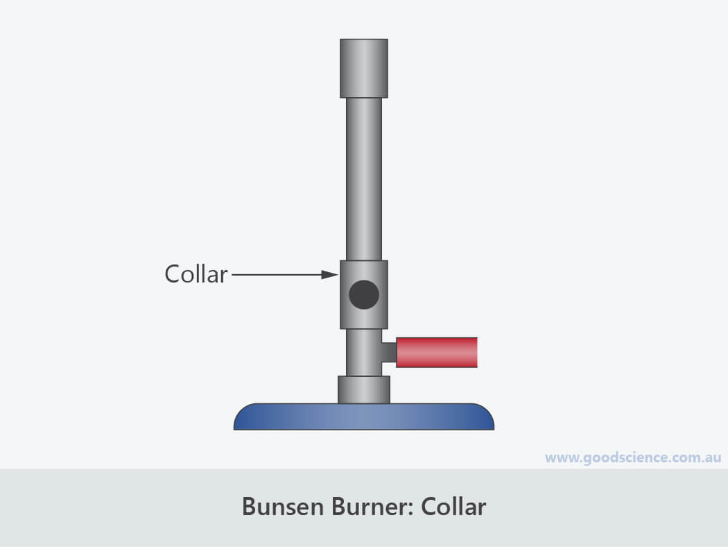 bunsen burner collar