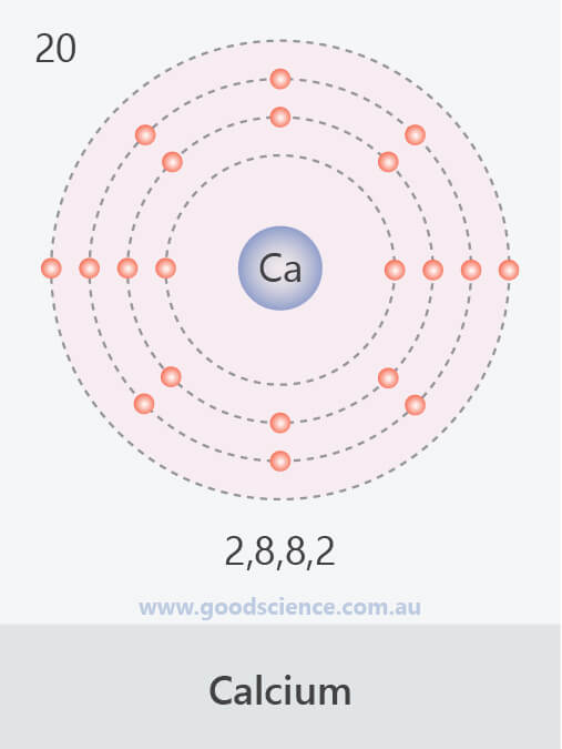 electron configuration calcium
