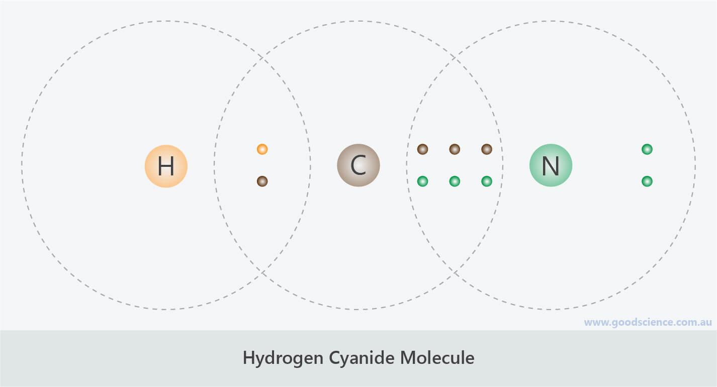 hydrogen cyanide molecule hcn covalent lewis structure