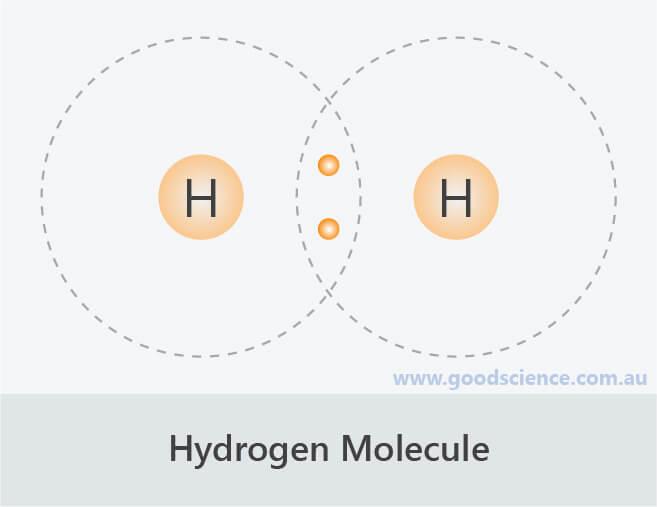 hydrogen molecule h2 covalent lewis structure