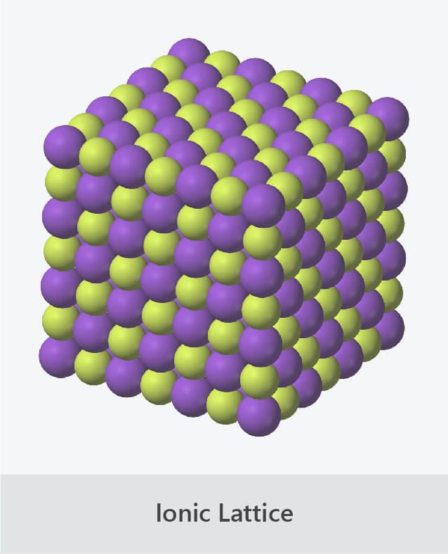 ionic compound lattice 3d structure