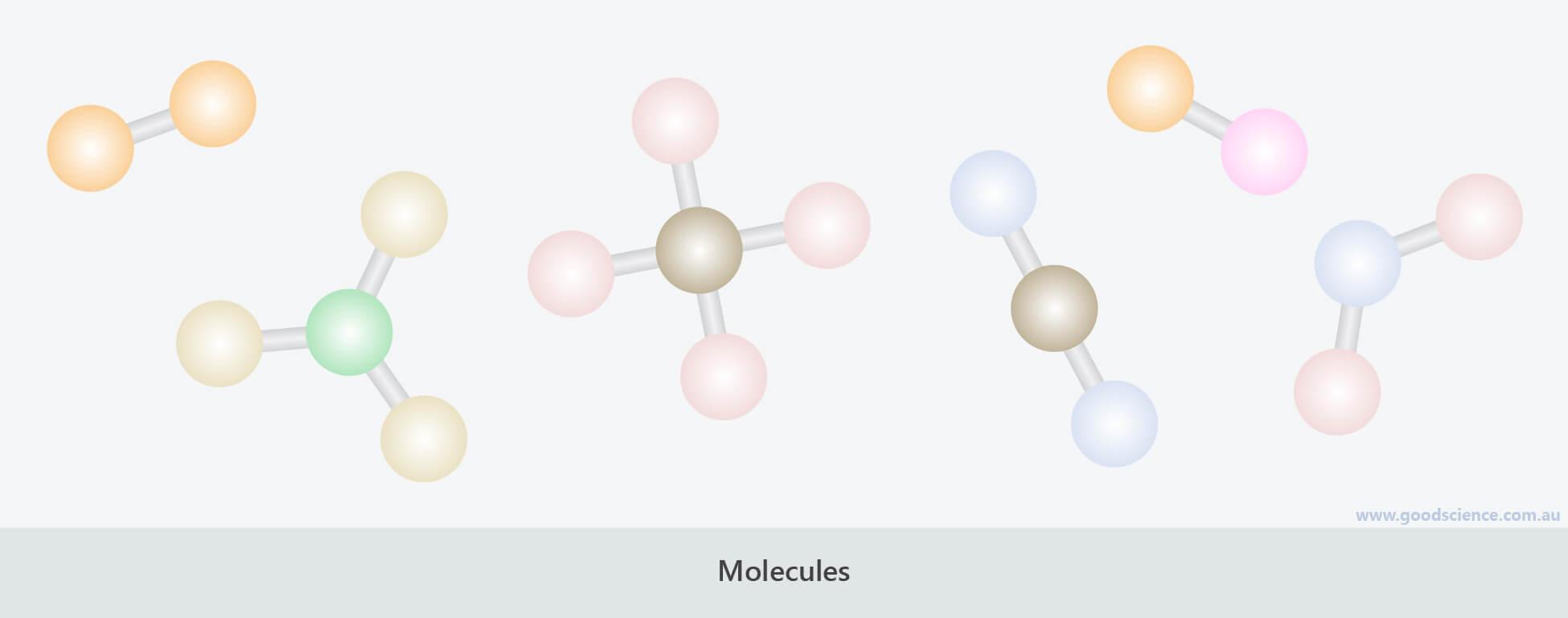 molecules structure atom arrangement