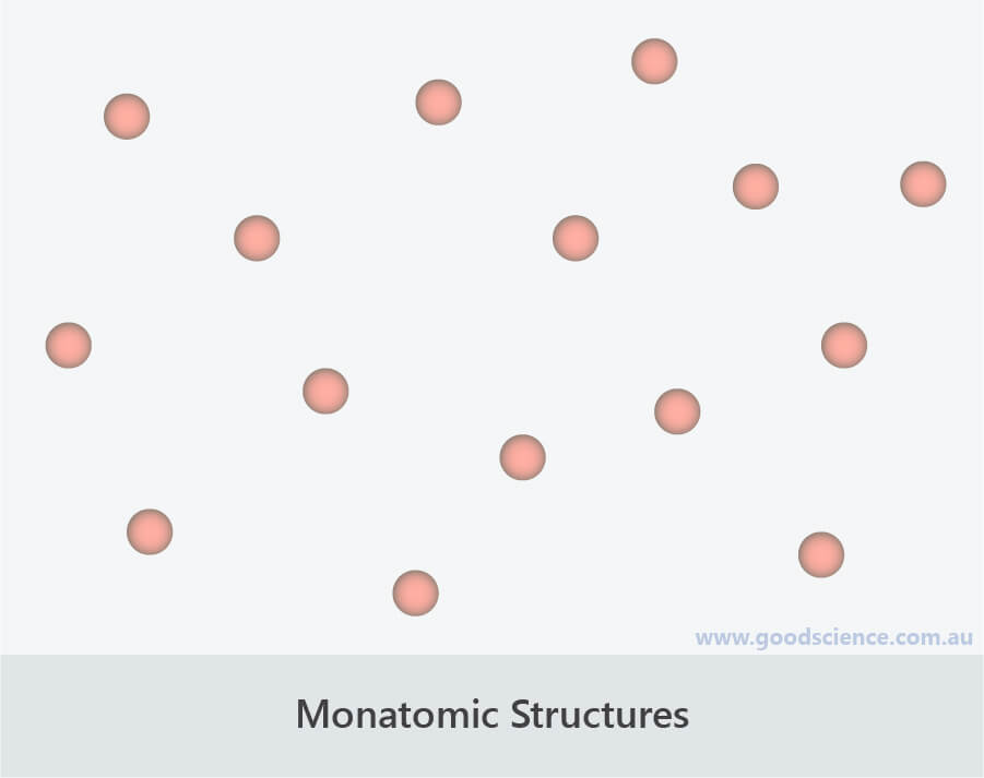 monatomic structures noble gas atoms