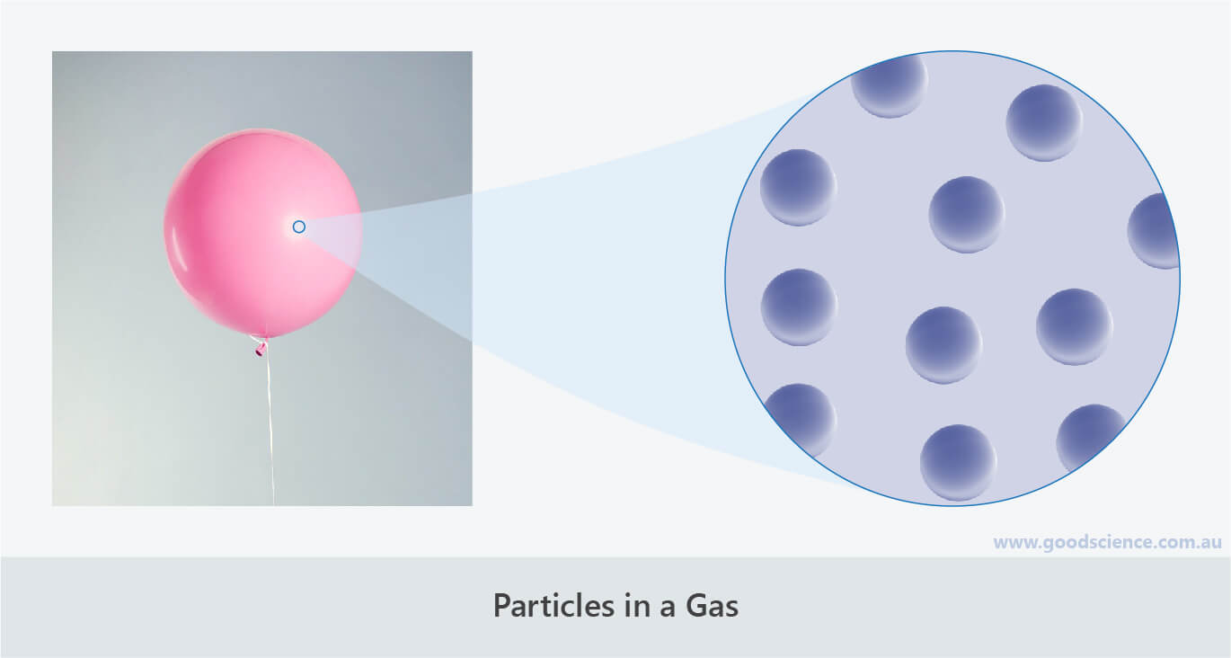 particles in a gas