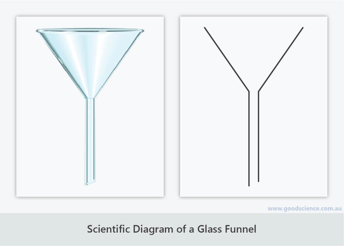scientific diagram glass funnel