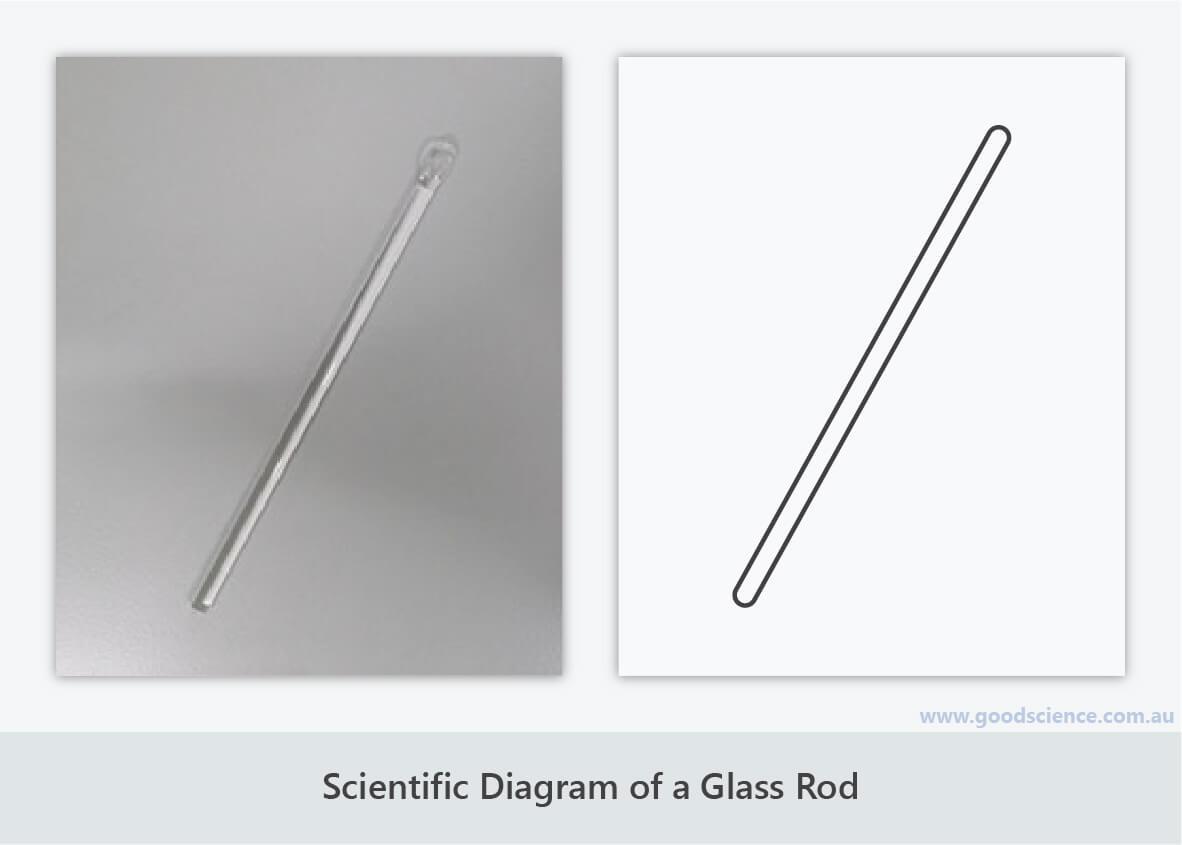 scientific diagram glass rod
