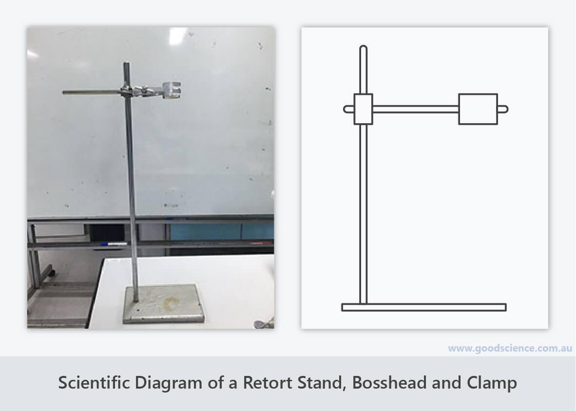 scientific diagram retort stand bosshead and clamp