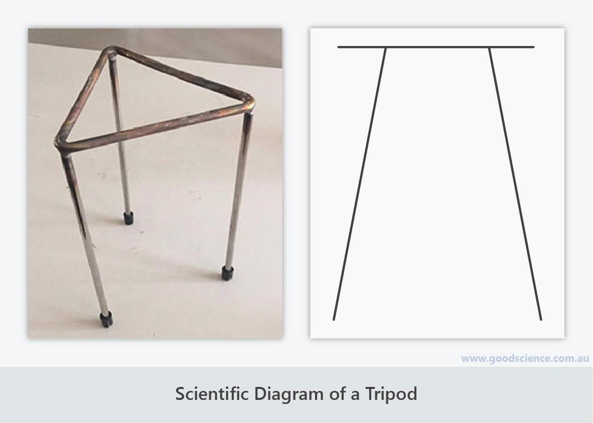 scientific-diagram-tripod