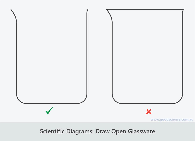 scientific diagrams open glassware
