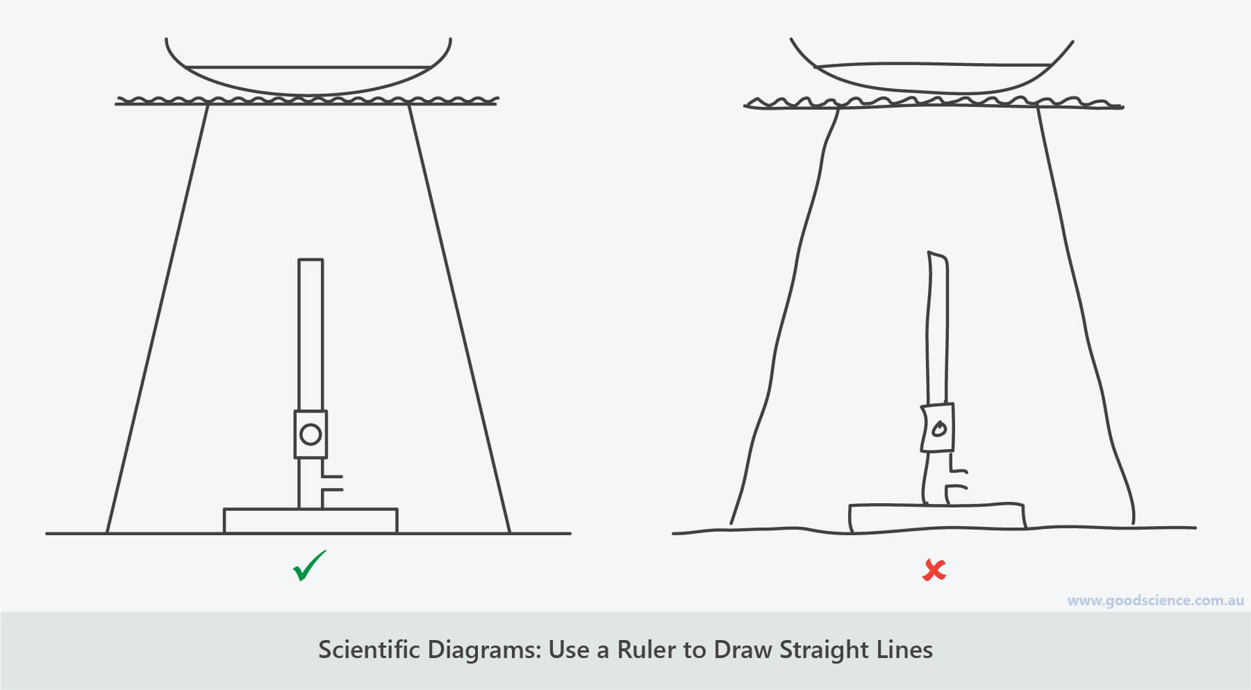 scientific diagrams straight lines
