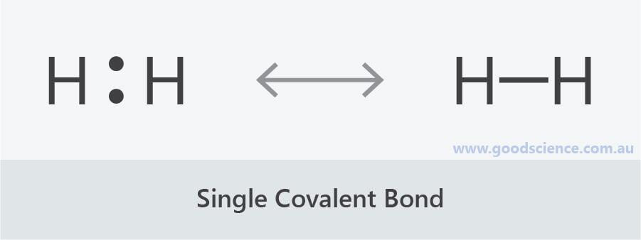 single covalent bond hydrogen