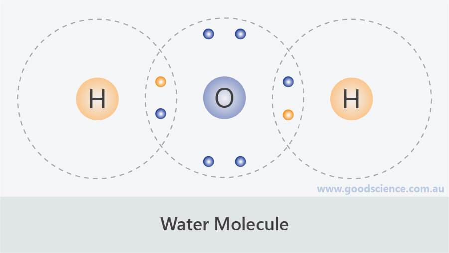 water molecule h2o covalent lewis structure