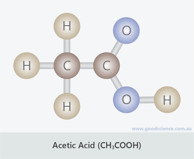 acetic acid CH3COOH molecule structure