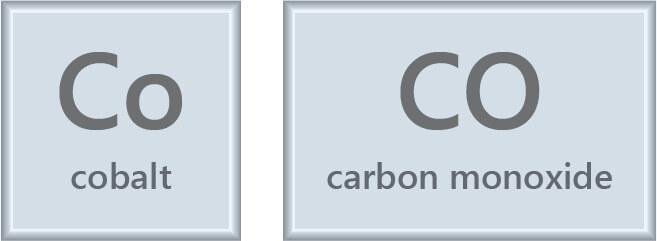 cobalt carbon monoxide chemical symbol