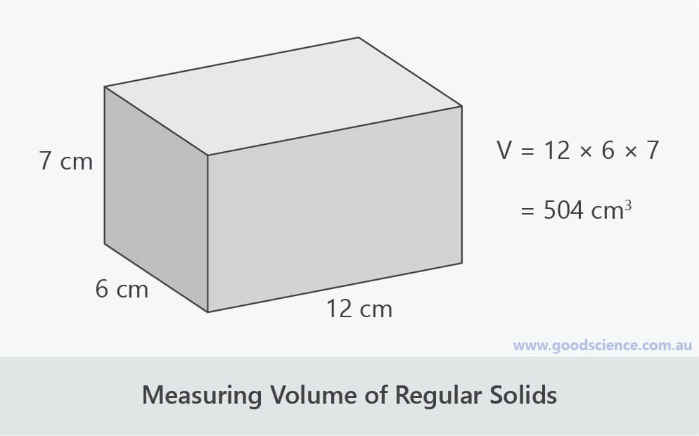 measuring volume regular solids
