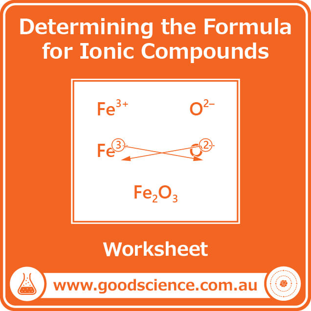 determining the formula for ionic compounds worksheet
