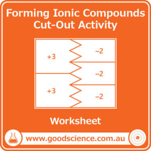 forming ionic compounds cut-out activity worksheet