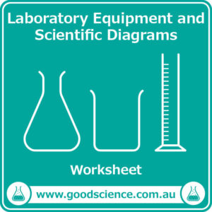 laboratory equipment and scientific diagrams worksheet