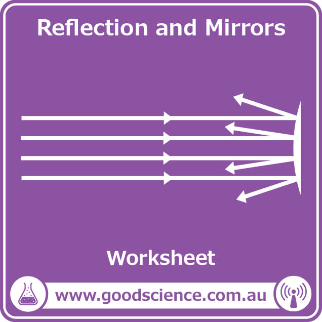 reflection and mirrors worksheet