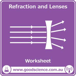 refraction and lenses worksheet