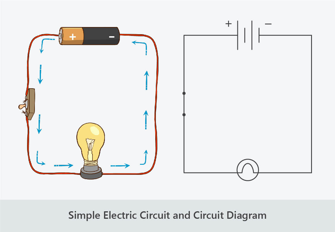 2  Circuit Diagrams
